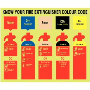 Photoluminescent Fire Extinguisher Information Sign-0